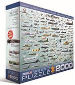 Развитие военной авиации, 2000 элементов