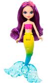 Мини-кукла Барби Русалочка, Barbie, Mattel, фиолетовые волосы